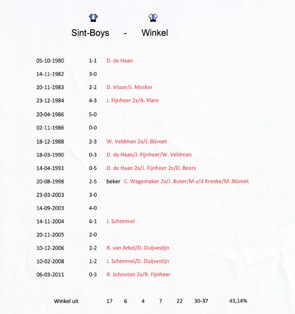 Voorbeschouwing Sint Boys H1 - Winkel H1